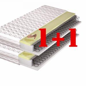Pružinová matrace Vesma 1 - Akce 1+1 ZDARMA!